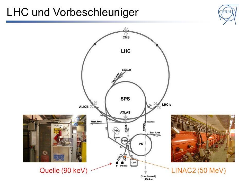 LHC und Vorbeschleuniger