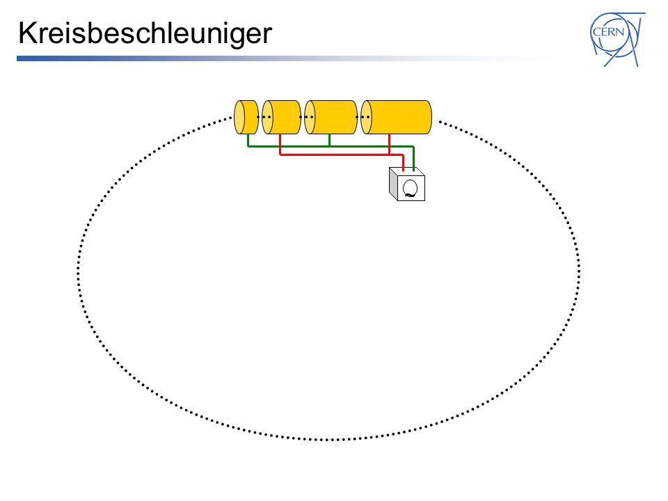 Kreisbeschleuniger ~