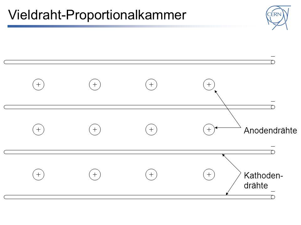 Vieldraht-Proportionalkammer
