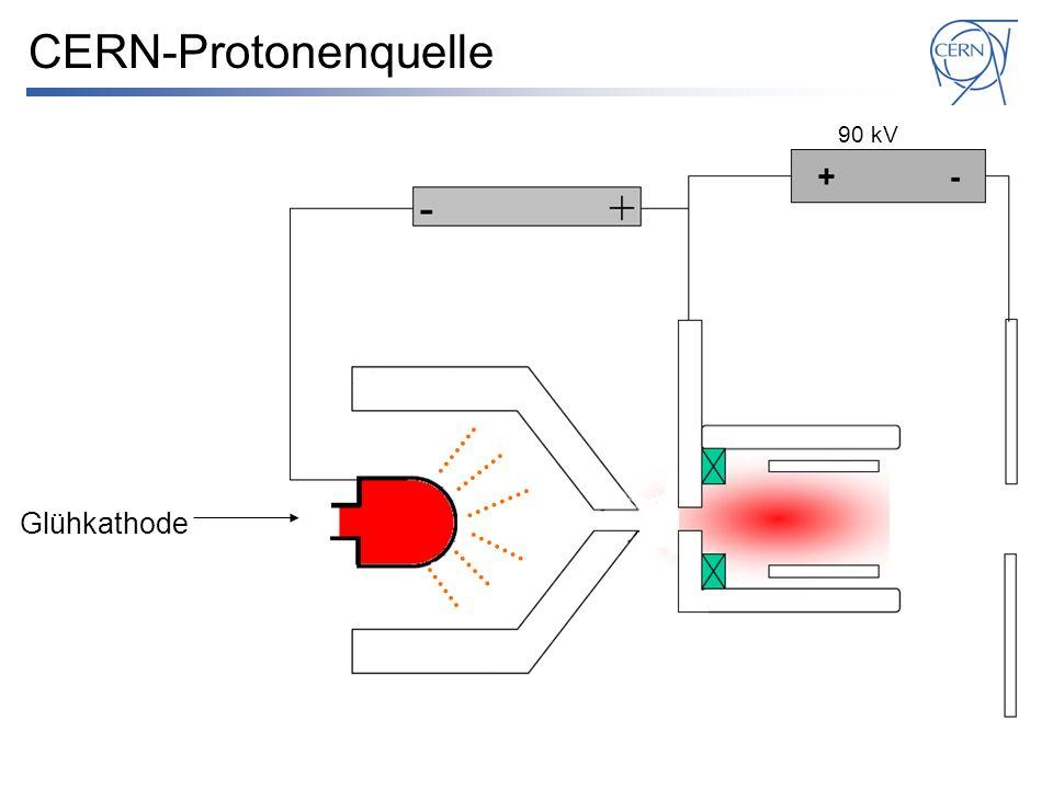 CERN-Protonenquelle 90 kV Glühkathode