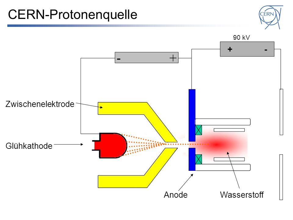 CERN-Protonenquelle Zwischenelektrode Glühkathode Anode Wasserstoff