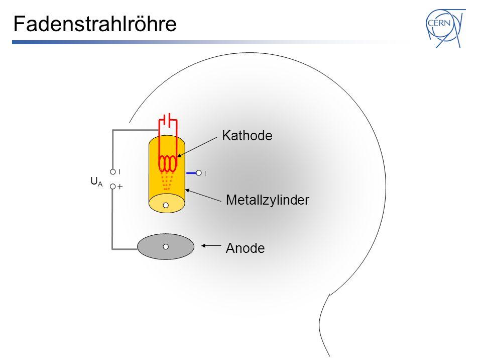 Fadenstrahlröhre Kathode UA Metallzylinder Anode