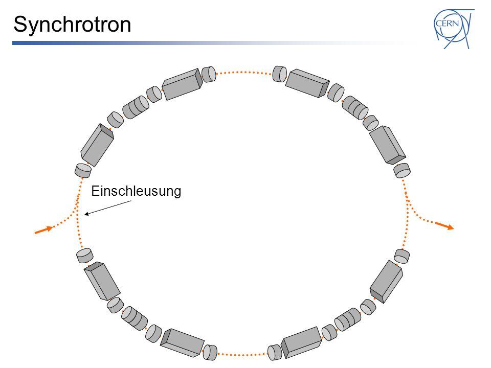 Synchrotron Einschleusung
