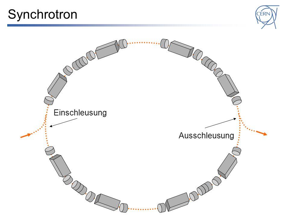 Synchrotron Einschleusung Ausschleusung
