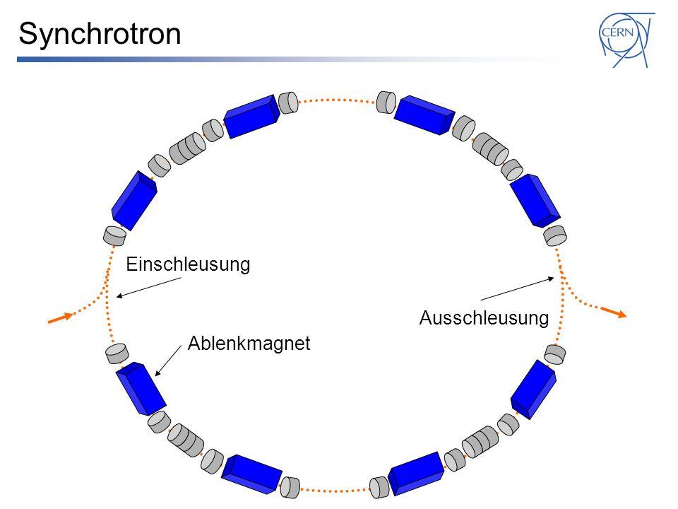 Synchrotron Einschleusung Ausschleusung Ablenkmagnet