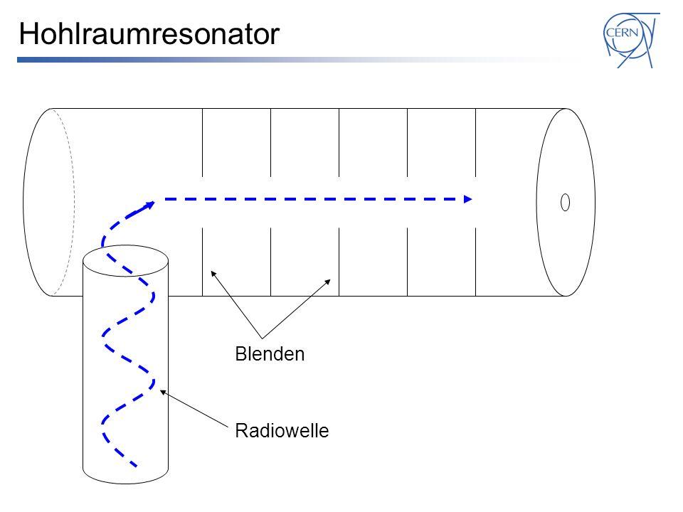 Hohlraumresonator Blenden Radiowelle