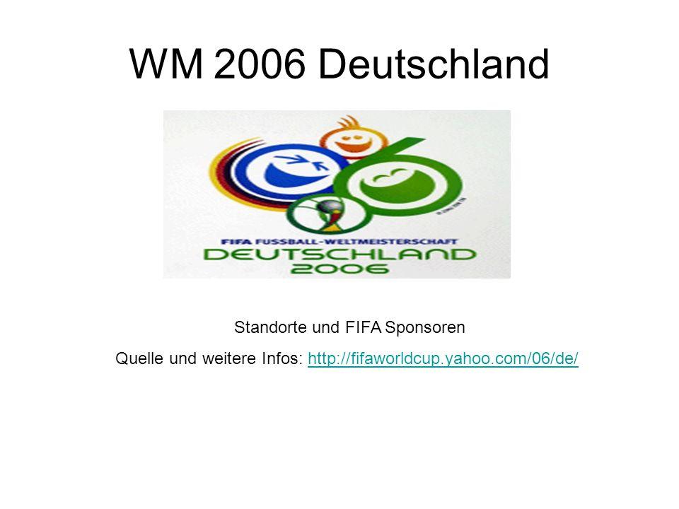 WM 2006 Deutschland Standorte und FIFA Sponsoren