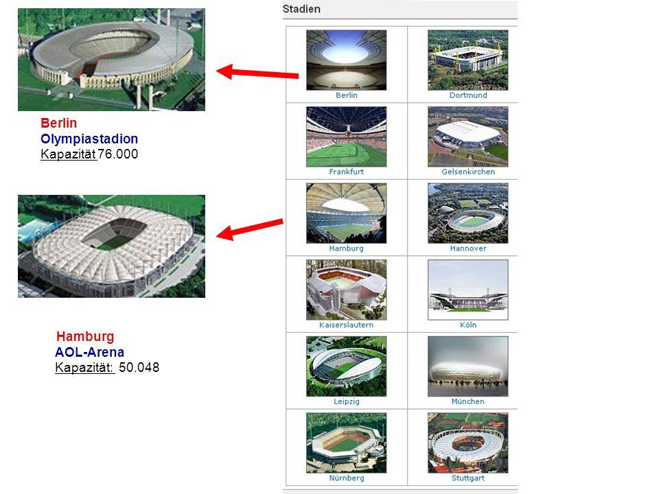 Berlin Olympiastadion Kapazität 76.000