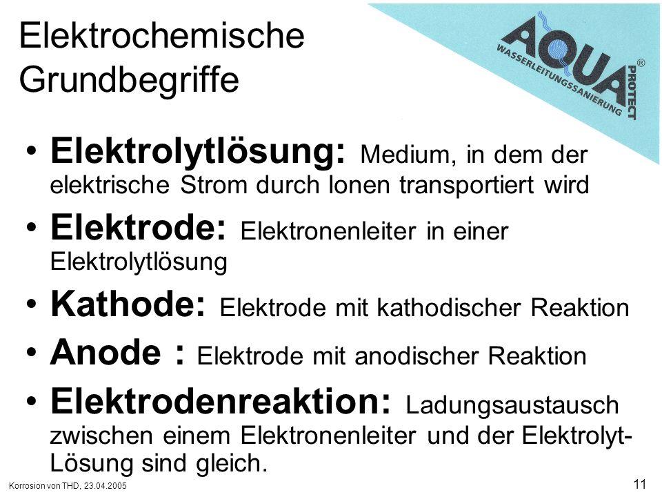 Elektrochemische Grundbegriffe