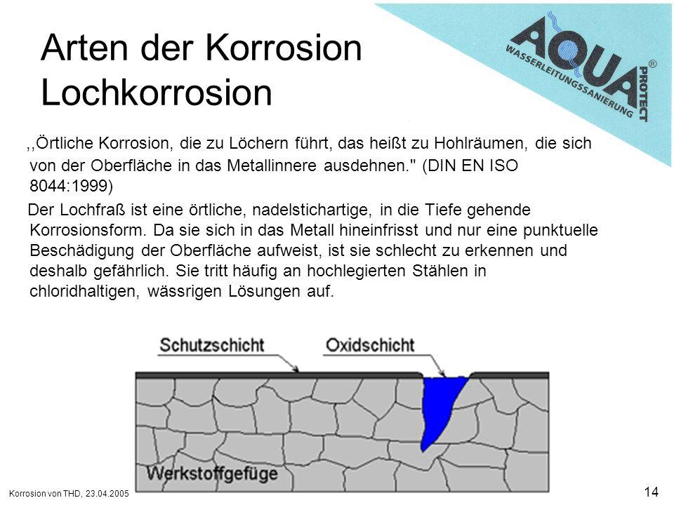 Arten der Korrosion Lochkorrosion