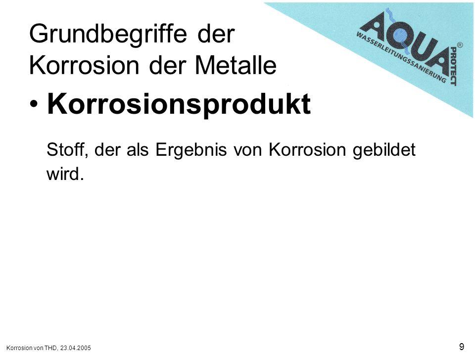 Grundbegriffe der Korrosion der Metalle