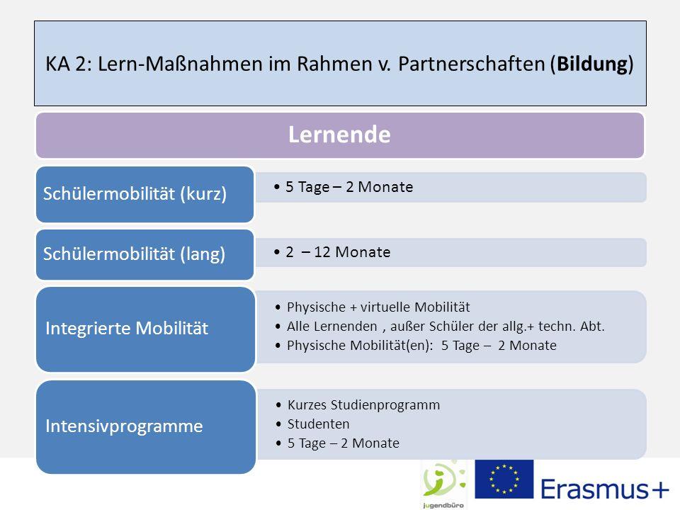 KA 2: Lern-Maßnahmen im Rahmen v. Partnerschaften (Bildung)