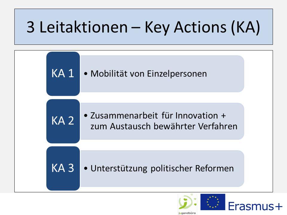 3 Leitaktionen – Key Actions (KA)