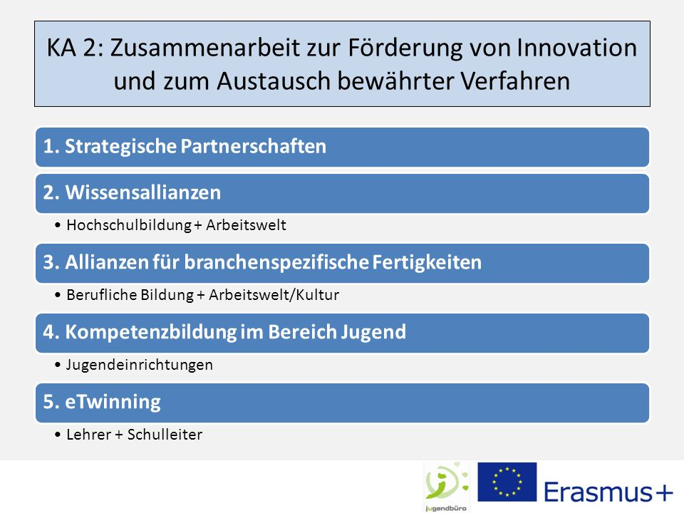 KA 2: Zusammenarbeit zur Förderung von Innovation und zum Austausch bewährter Verfahren