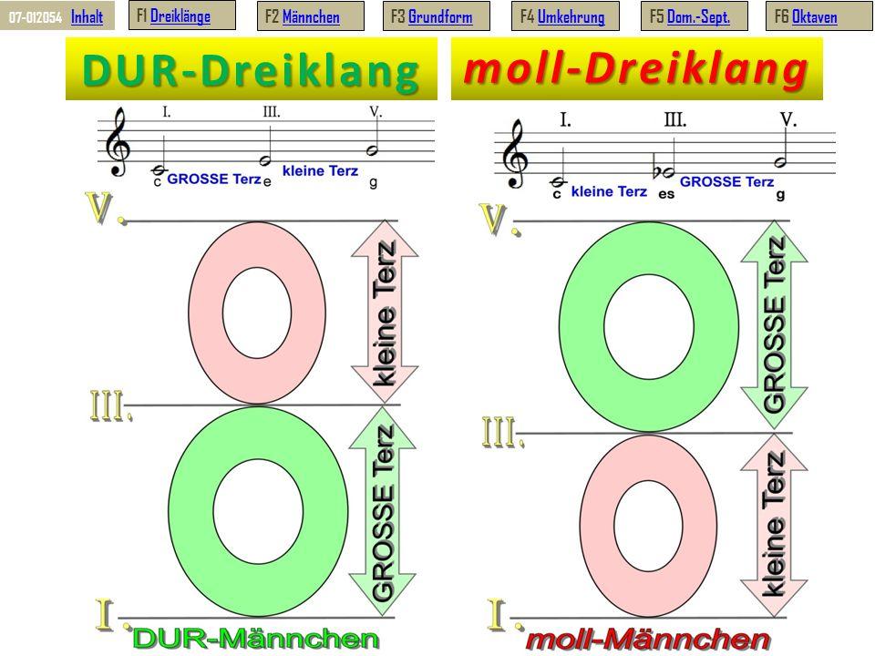 DUR-Dreiklang moll-Dreiklang