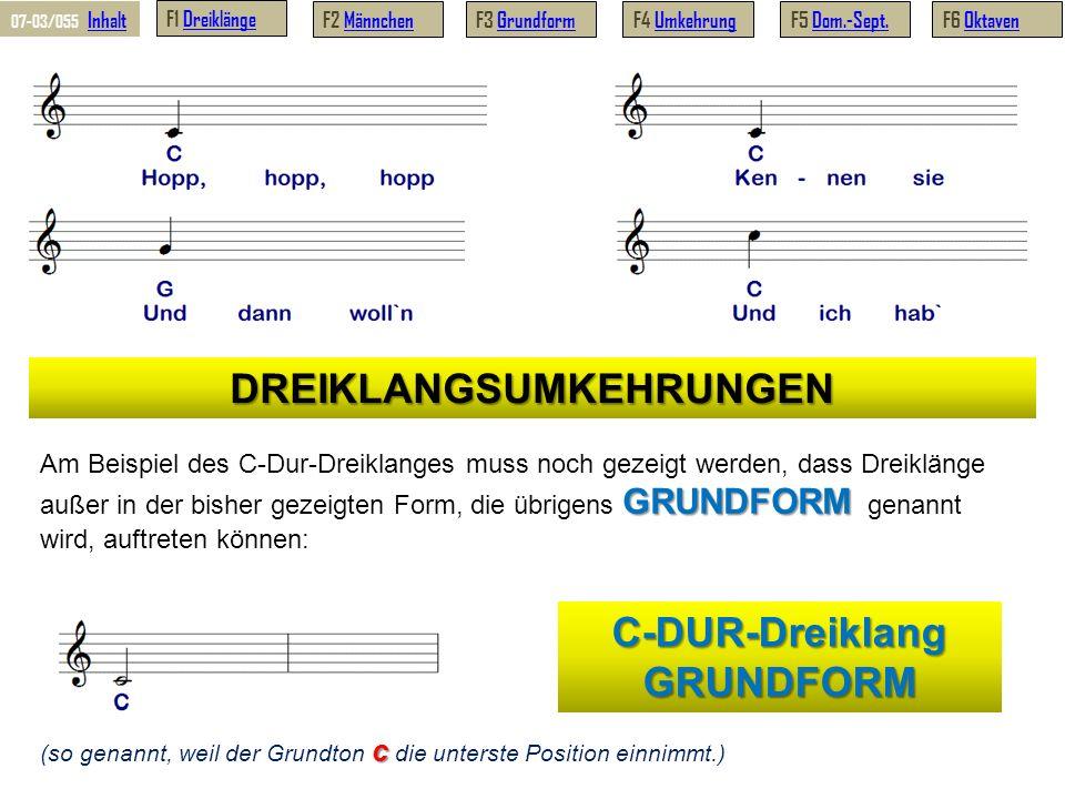 DREIKLANGSUMKEHRUNGEN C-DUR-Dreiklang GRUNDFORM