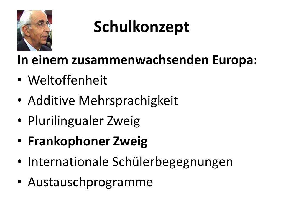 Schulkonzept In einem zusammenwachsenden Europa: Weltoffenheit