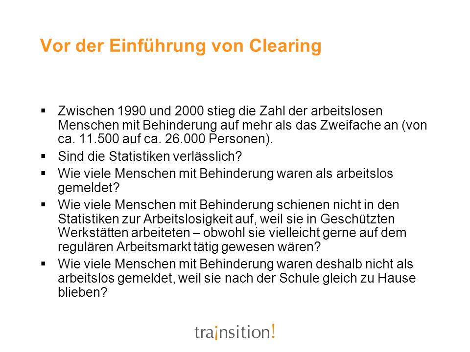 Vor der Einführung von Clearing