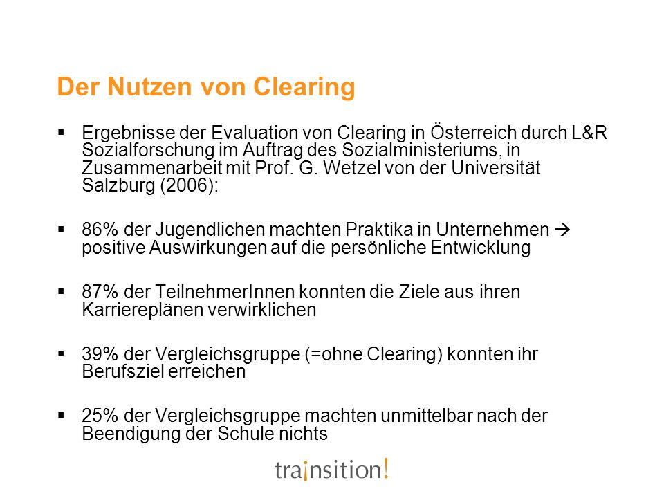 Der Nutzen von Clearing