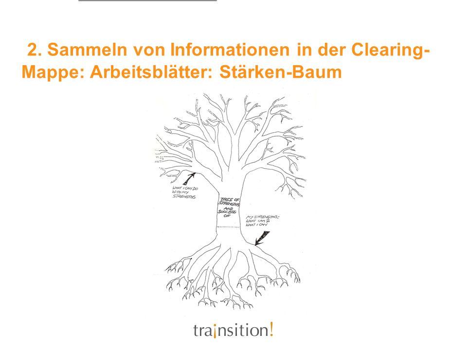 2. Sammeln von Informationen in der Clearing-Mappe: Arbeitsblätter: Stärken-Baum