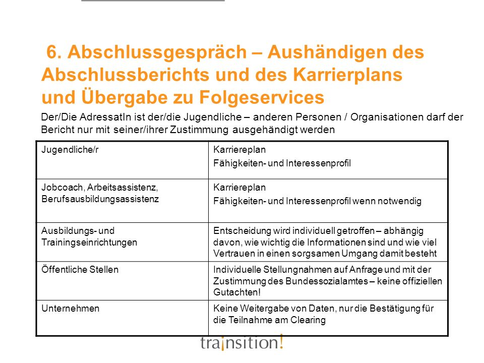 6. Abschlussgespräch – Aushändigen des Abschlussberichts und des Karrierplans und Übergabe zu Folgeservices