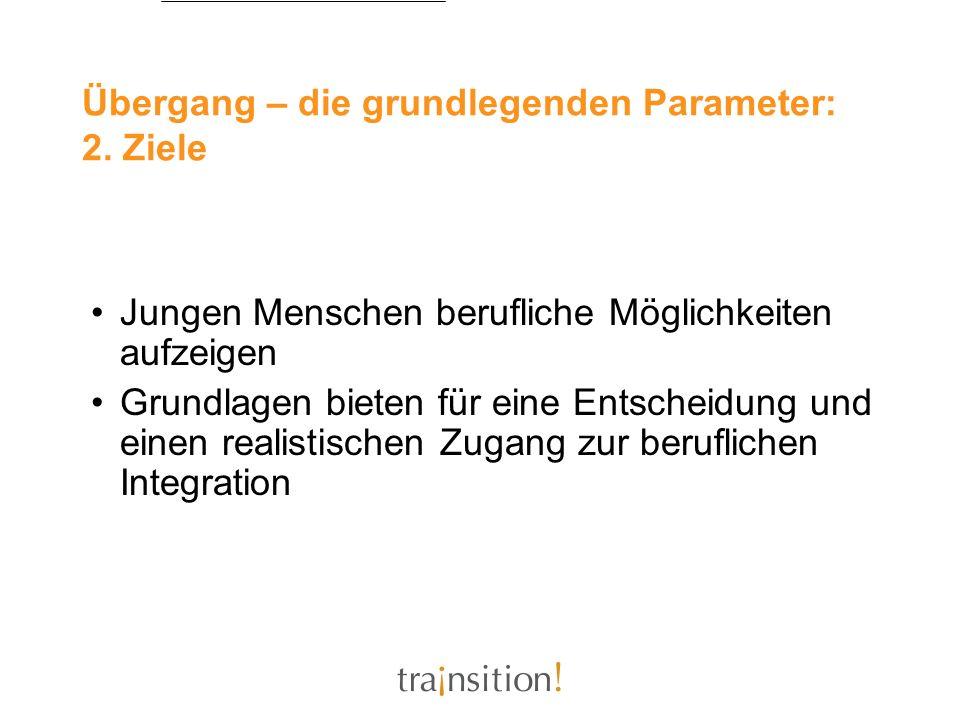 Übergang – die grundlegenden Parameter: 2. Ziele