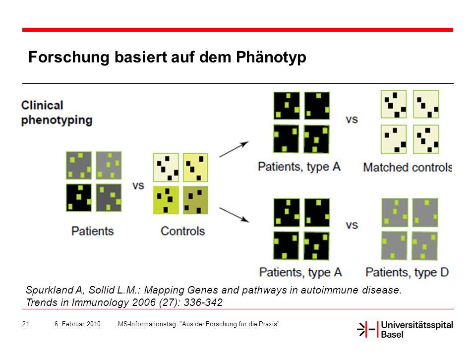 Forschung basiert auf dem Phänotyp