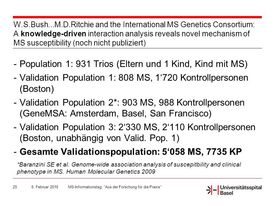 Population 1: 931 Trios (Eltern und 1 Kind, Kind mit MS)