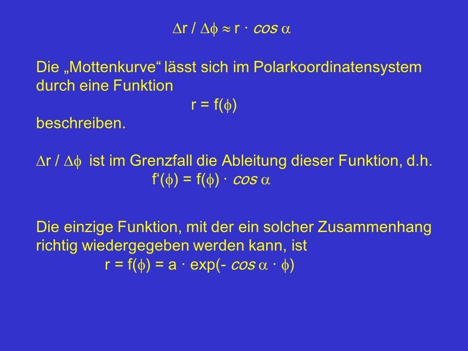 """Dr / Df » r · cos a Die """"Mottenkurve lässt sich im Polarkoordinatensystem durch eine Funktion. r = f(f)"""