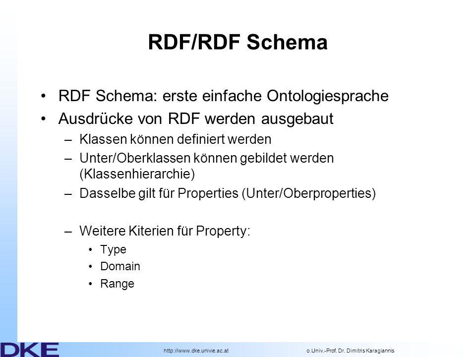 RDF/RDF Schema RDF Schema: erste einfache Ontologiesprache