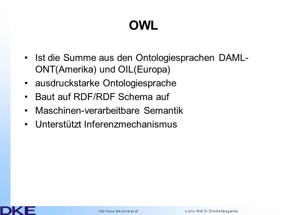 OWL Ist die Summe aus den Ontologiesprachen DAML-ONT(Amerika) und OIL(Europa) ausdruckstarke Ontologiesprache.