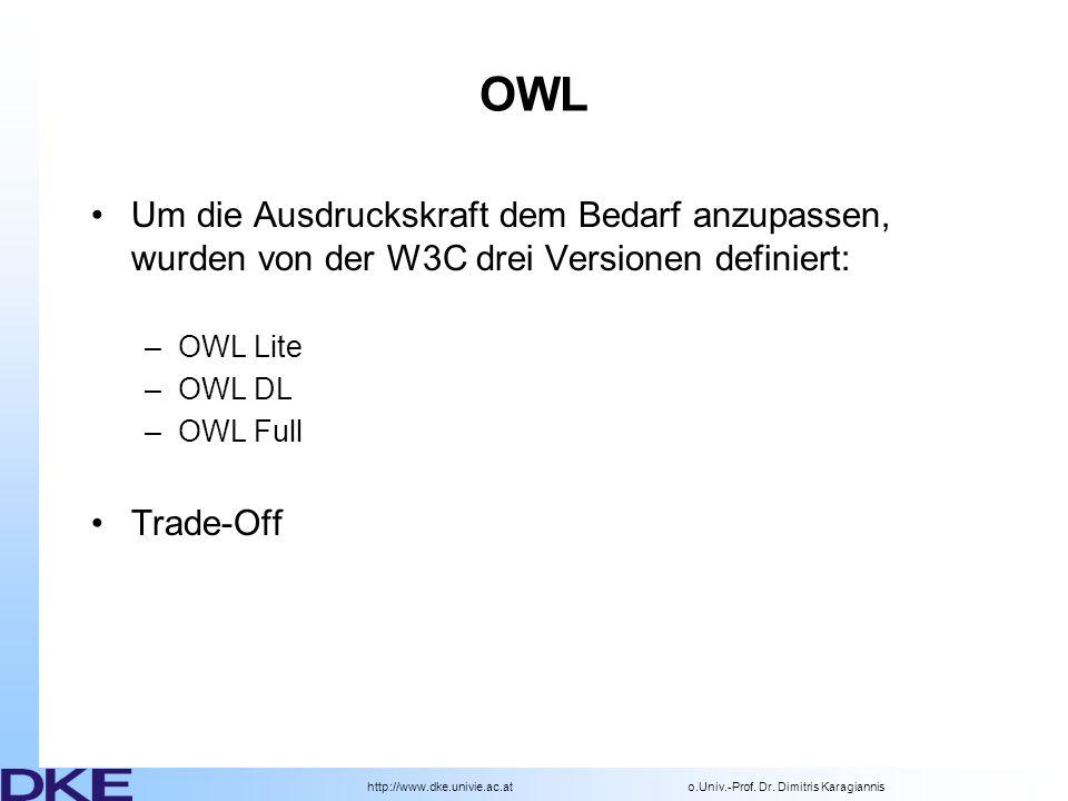 OWL Um die Ausdruckskraft dem Bedarf anzupassen, wurden von der W3C drei Versionen definiert: OWL Lite.