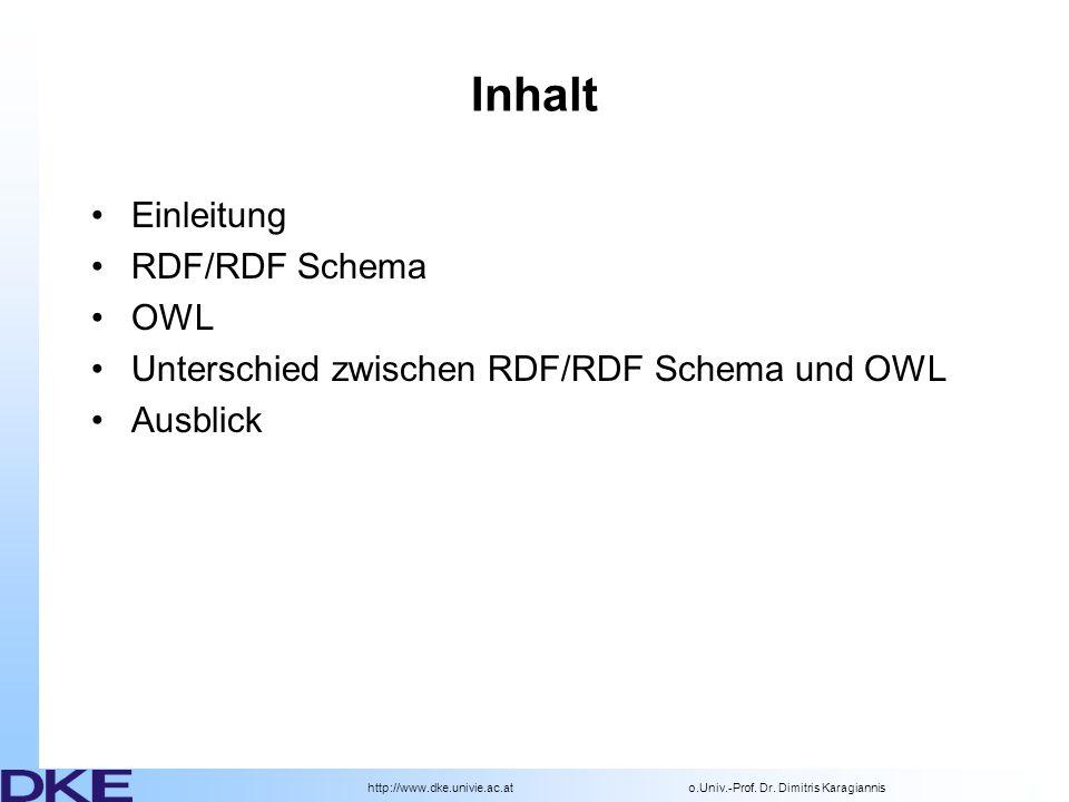 Inhalt Einleitung RDF/RDF Schema OWL