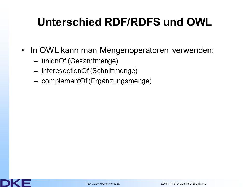 Unterschied RDF/RDFS und OWL