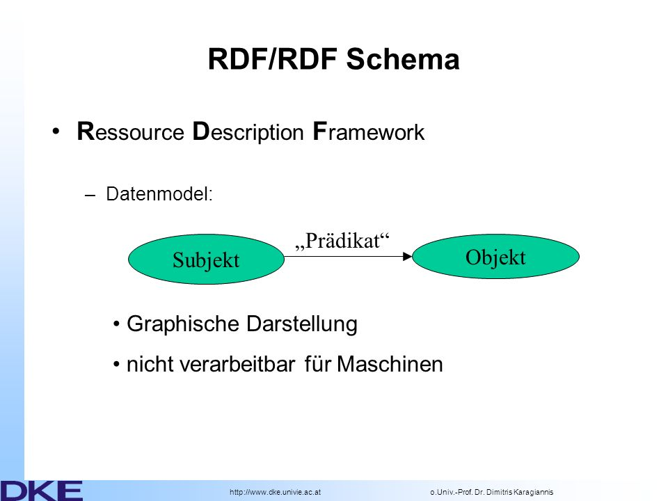 "RDF/RDF Schema Ressource Description Framework ""Prädikat Subjekt"