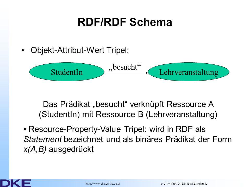 """RDF/RDF Schema Objekt-Attribut-Wert Tripel: """"besucht StudentIn"""