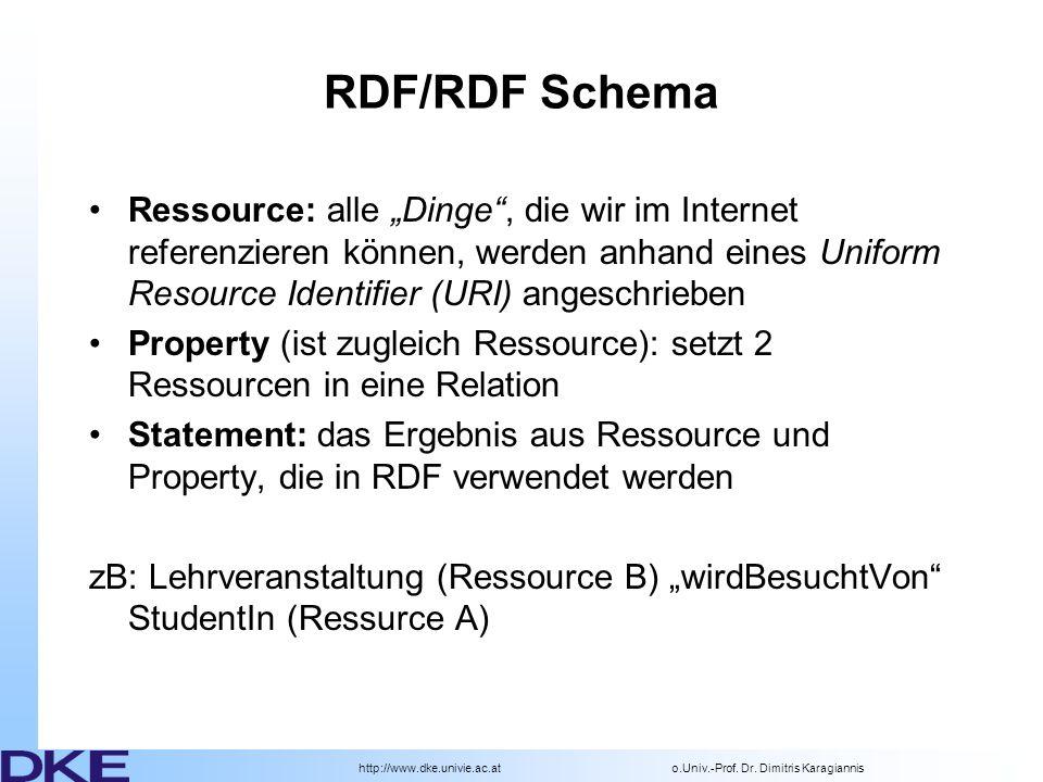 """RDF/RDF Schema Ressource: alle """"Dinge , die wir im Internet referenzieren können, werden anhand eines Uniform Resource Identifier (URI) angeschrieben."""