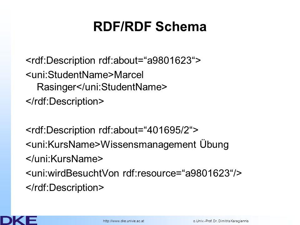 RDF/RDF Schema <rdf:Description rdf:about= a9801623 >