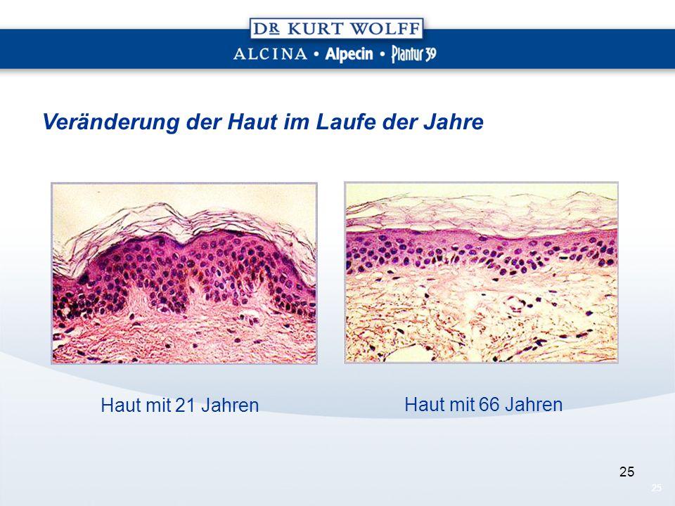 Veränderung der Haut im Laufe der Jahre