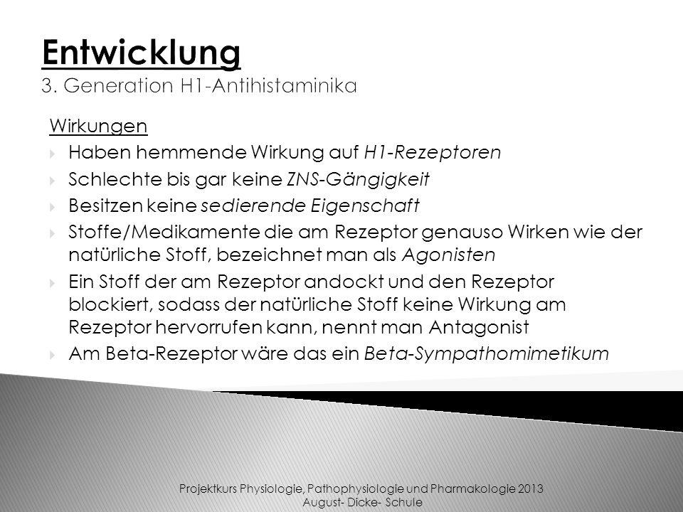 Entwicklung 3. Generation H1-Antihistaminika