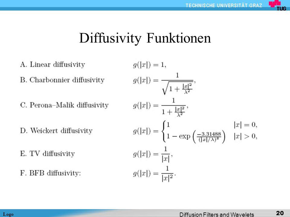 Diffusivity Funktionen