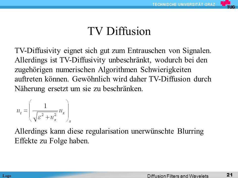 TV Diffusion