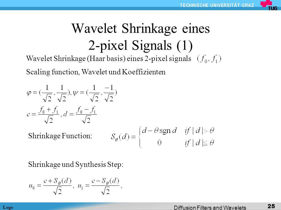 Wavelet Shrinkage eines 2-pixel Signals (1)