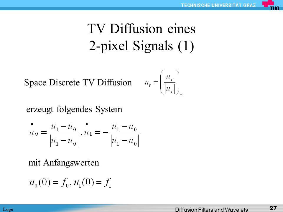 TV Diffusion eines 2-pixel Signals (1)