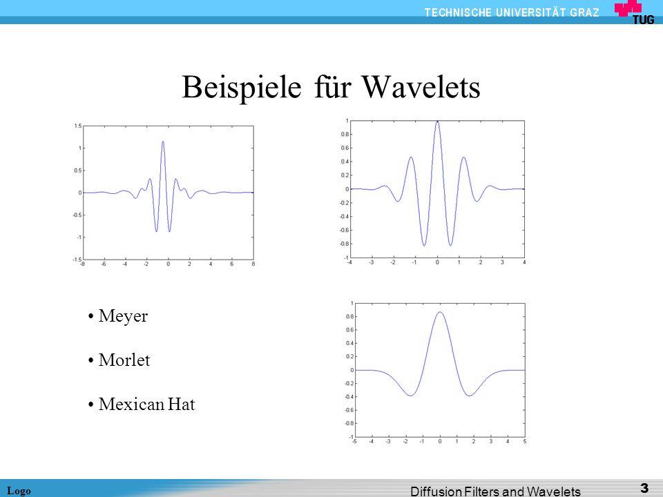 Beispiele für Wavelets