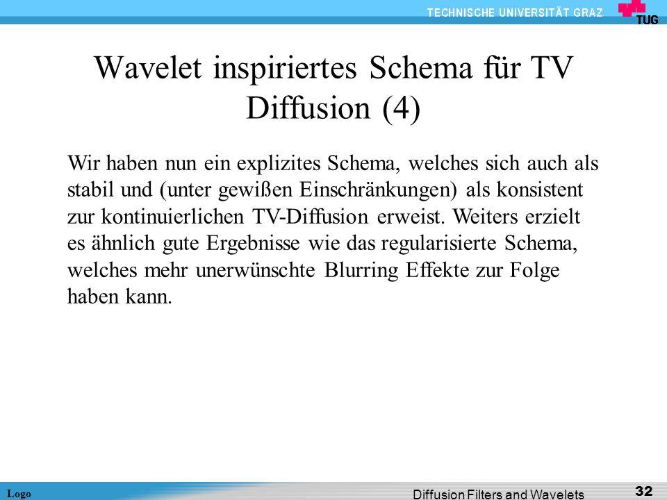 Wavelet inspiriertes Schema für TV Diffusion (4)