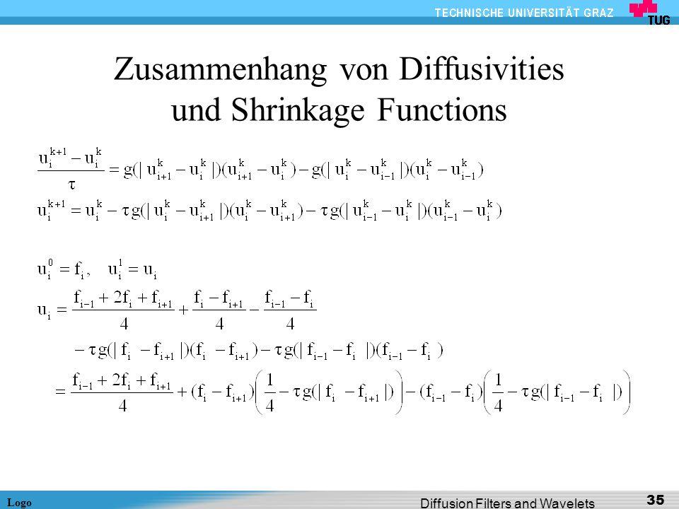 Zusammenhang von Diffusivities und Shrinkage Functions