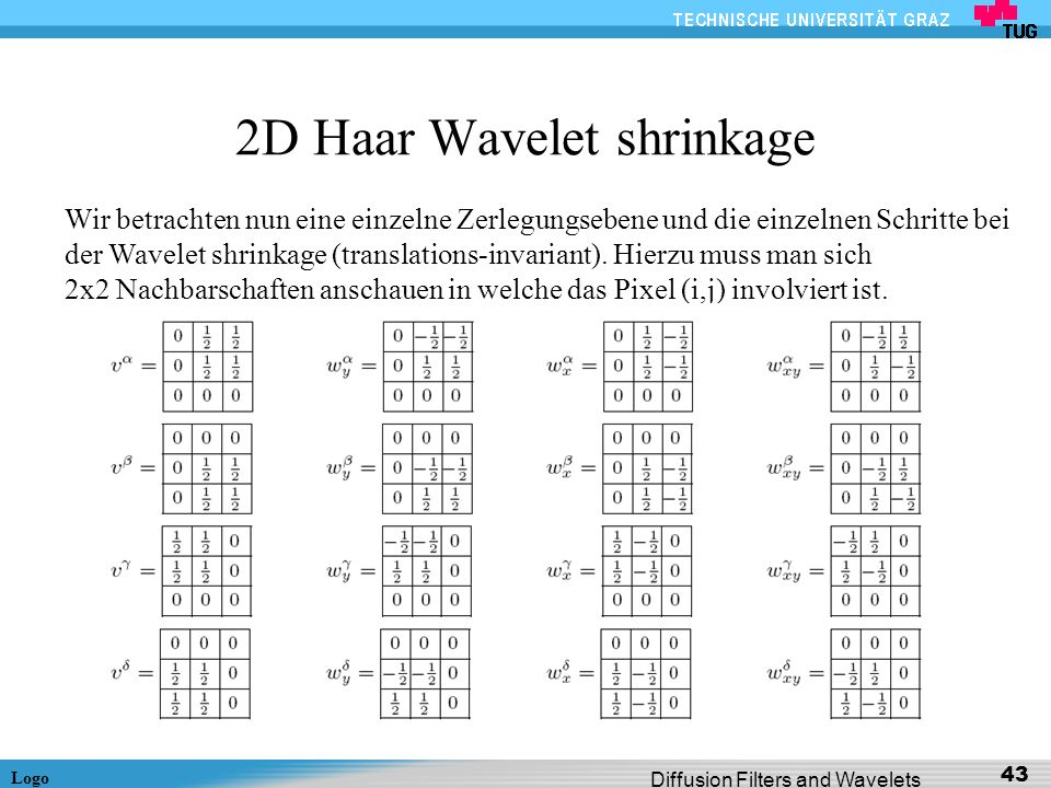 2D Haar Wavelet shrinkage