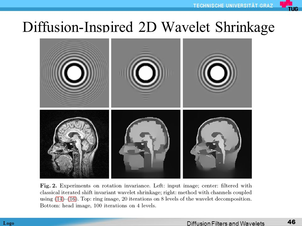 Diffusion-Inspired 2D Wavelet Shrinkage