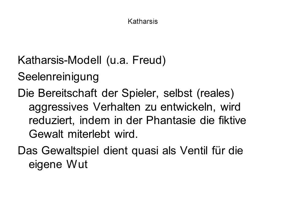 Katharsis-Modell (u.a. Freud) Seelenreinigung